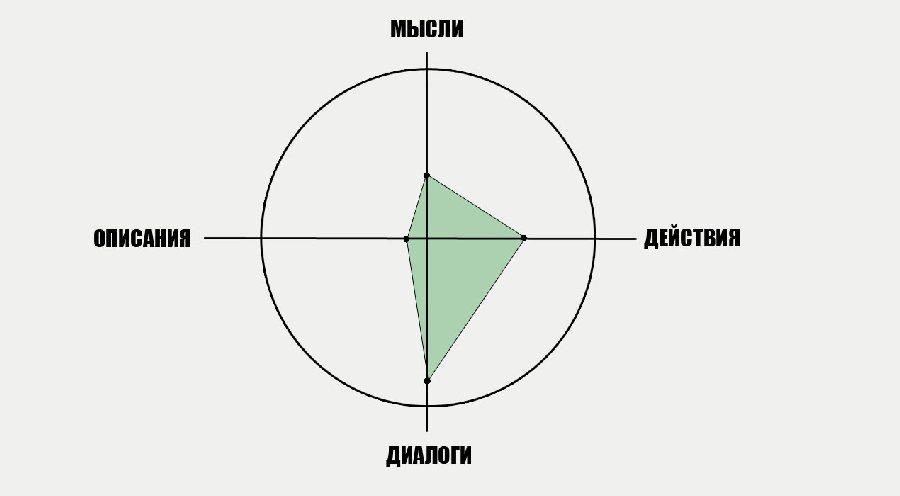 компас героя